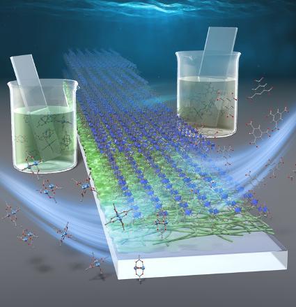 Coating plastics by porous nanofilm - Innovations Report